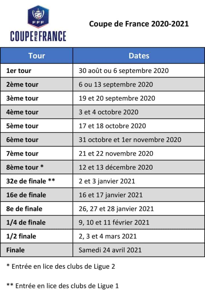 Calendrier Tour De France 2021 Coupe de France. Le calendrier complet de l'édition 2020 2021